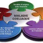 Actualités sur la maladie cœliaque